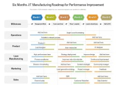 Six Months JIT Manufacturing Roadmap For Performance Improvement Infographics