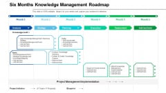 Six Months Knowledge Management Roadmap Infographics