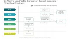 Six Months Lead Traffic Generation Through Associate Marketing Roadmap Introduction PDF