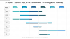 Six Months Medicinal Instrument Administrative Product Approval Roadmap Clipart