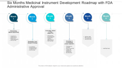 Six Months Medicinal Instrument Development Roadmap With FDA Administrative Approval Formats