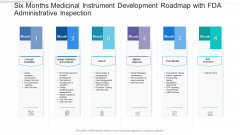 Six Months Medicinal Instrument Development Roadmap With FDA Administrative Inspection Formats