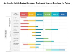Six Months Mobile Product Company Trademark Strategy Roadmap For Future Professional
