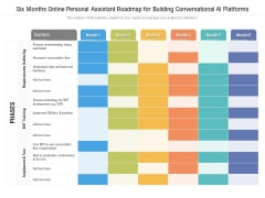 Six Months Online Personal Assistant Roadmap For Building Conversational AI Platforms Demonstration