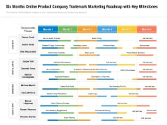 Six Months Online Product Company Trademark Marketing Roadmap With Key Milestones Demonstration