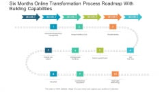 Six Months Online Transformation Process Roadmap With Building Capabilities Ppt Layouts Design Inspiration PDF