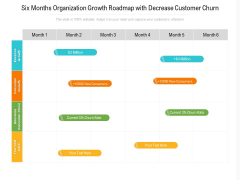 Six Months Organization Growth Roadmap With Decrease Customer Churn Background