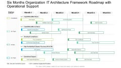 Six Months Organization IT Architecture Framework Roadmap With Operational Support Inspiration PDF