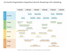 Six Months Organization Operations Growth Roadmap With Marketing Download