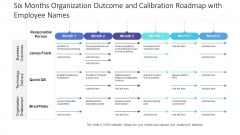 Six Months Organization Outcome And Calibration Roadmap With Employee Names Topics