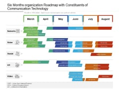 Six Months Organization Roadmap With Constituents Of Communication Technology Guidelines