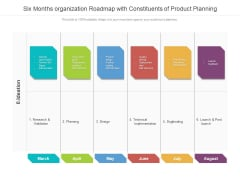 Six Months Organization Roadmap With Constituents Of Product Planning Designs