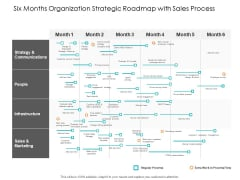 Six Months Organization Strategic Roadmap With Sales Process Diagrams