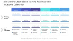 Six Months Organization Training Roadmap With Outcome Calibration Demonstration