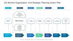 Six Months Organization Unit Strategic Planning Action Plan Ppt Designs PDF