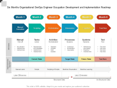 Six Months Organizational Devops Engineer Occupation Development And Implementation Roadmap Sample