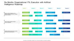 Six Months Organizational ITIL Execution With Artificial Intelligence Roadmap Sample