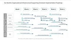 Six Months Organizational Infrastructural Supporting Schedule Implementation Roadmap Summary