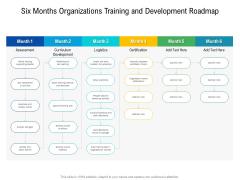 Six Months Organizations Training And Development Roadmap Portrait