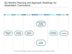 Six Months Planning And Approach Roadmap For Dissertation Conclusions Structure