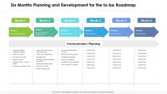 Six Months Planning And Development For The To Be Roadmap Information