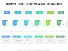 Six Months Planning Roadmap For Software Robotics Learning Infographics
