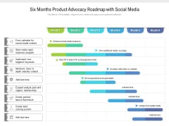 Six Months Product Advocacy Roadmap With Social Media Template