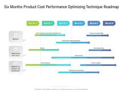 Six Months Product Cost Performance Optimizing Technique Roadmap Guidelines