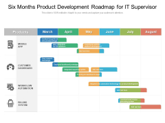 Six Months Product Development Roadmap For IT Supervisor Pictures