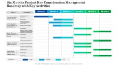 Six Months Product Key Consideration Management Roadmap With Key Activities Formats