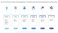 Six Months Product Lifecycle Management Process Roadmap With Development And Recycling Clipart