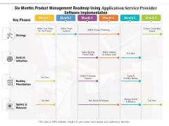 Six Months Product Management Roadmap Using Application Service Provider Software Implementation Background