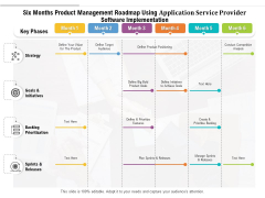 Six Months Product Management Roadmap Using Application Service Provider Software Implementation Microsoft