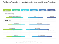 Six Months Product Performance Optimization Roadmap With Pricing Techniques Background