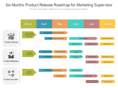 Six Months Product Release Roadmap For Marketing Supervisor Demonstration