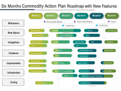 Six Months Product Strategy Roadmap With New Features Infographics