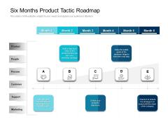 Six Months Product Tactic Roadmap Mockup