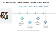Six Months Product Timeline Customer Feedback Strategy Template Inspiration