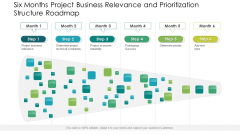 Six Months Project Business Relevance And Prioritization Structure Roadmap Structure