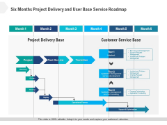 Six Months Project Delivery And User Base Service Roadmap Infographics