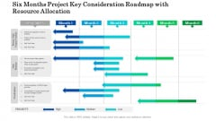 Six Months Project Key Consideration Roadmap With Resource Allocation Graphics