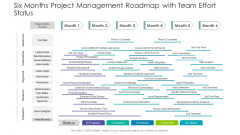 Six Months Project Management Roadmap With Team Effort Status Pictures