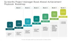 Six Months Project Manager Road Ahead Achievement Playbook Roadmap Diagrams