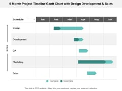 Six Months Project Schedule With Qa Marketing And Sales Ppt PowerPoint Presentation Show Influencers