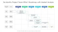 Six Months Project Team Effort Roadmap With Market Analysis Demonstration