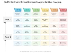 Six Months Project Teams Roadmap To Accountabilities Roadmap Background