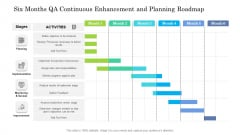 Six Months QA Continuous Enhancement And Planning Roadmap Infographics