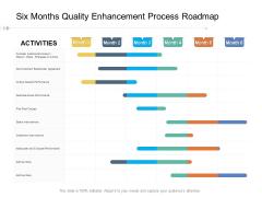 Six Months Quality Enhancement Process Roadmap Ideas