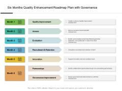 Six Months Quality Enhancement Roadmap Plan With Governance Download