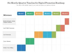 Six Months Quarter Timeline For Digital Promotion Roadmap Inspiration